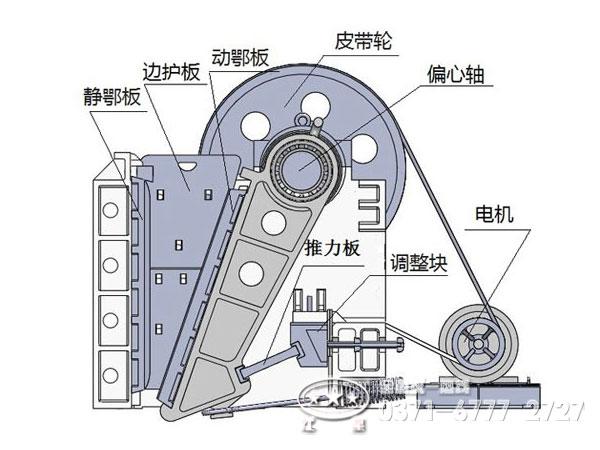新型颚式破碎机结构图