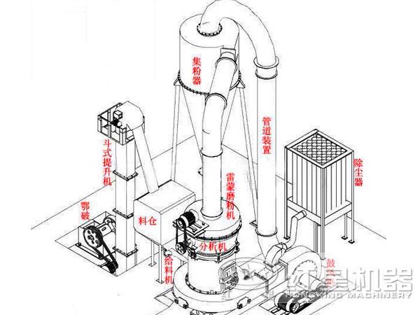 立体齿轮手绘素描