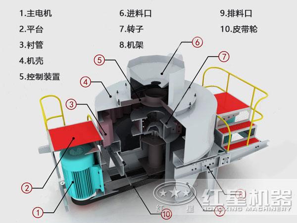 铁矿石制砂机内部结构图
