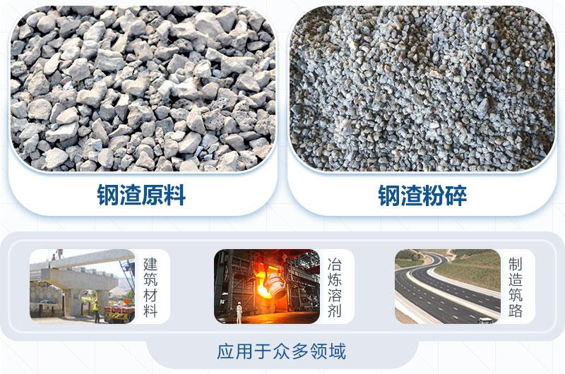 钢渣能替代石子打混凝土吗?钢渣粉碎机图片及价格
